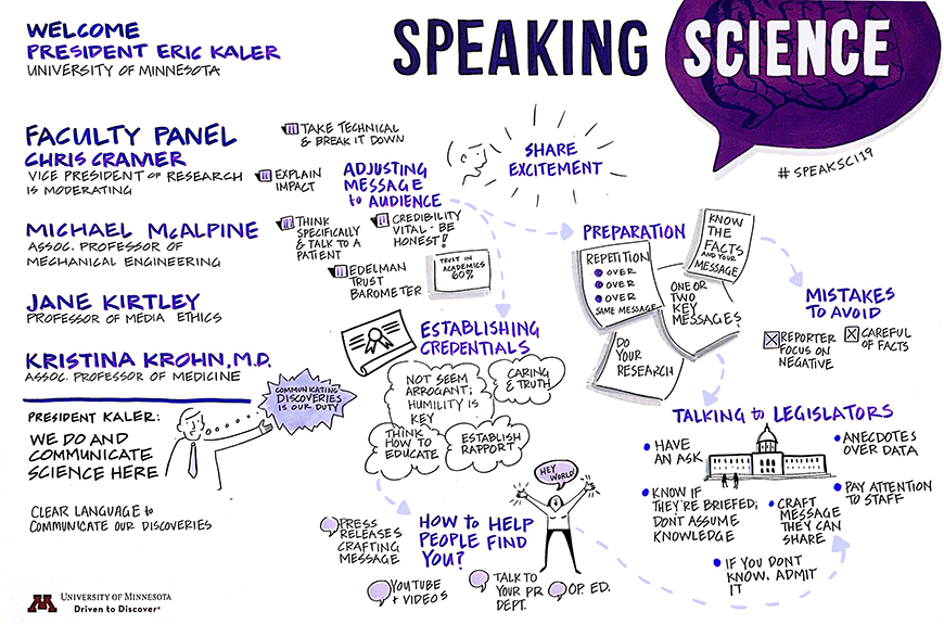 Speaking Science graphic notes