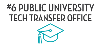 #6 Public University Tech Transfer Office