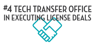 #4 Tech transfer office in executing license deals